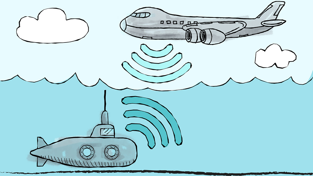 Submarine and plane communication