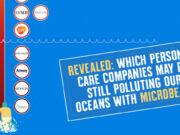 microbeads company ranking