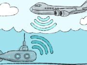 Submarine to aeroplane communication