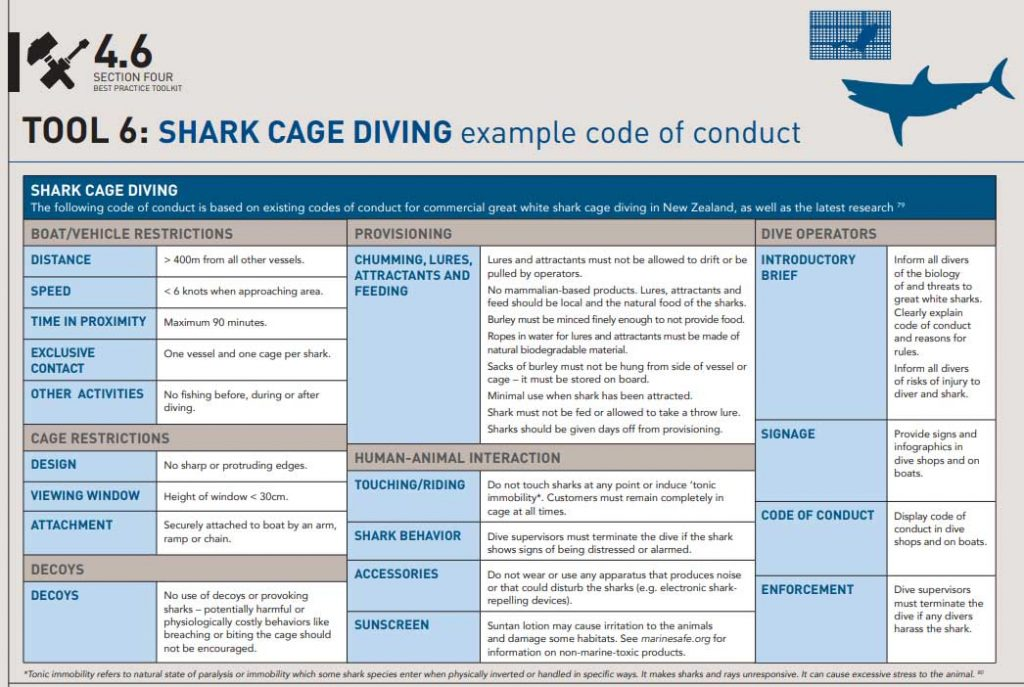 Code of conduct for Shark Cage Diving